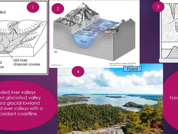 A2 2016 coasts lesson 10 and 11 Sediment cells and Sea Level rise and risk