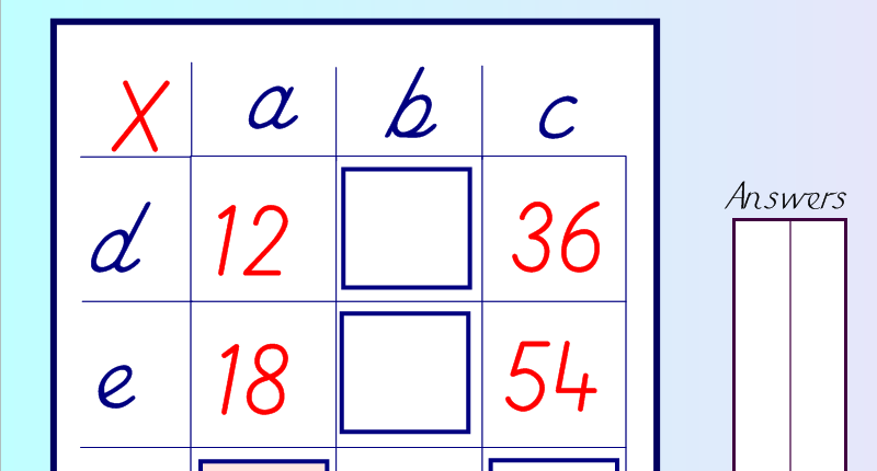 Multiplication Puzzles and Investigations KS2