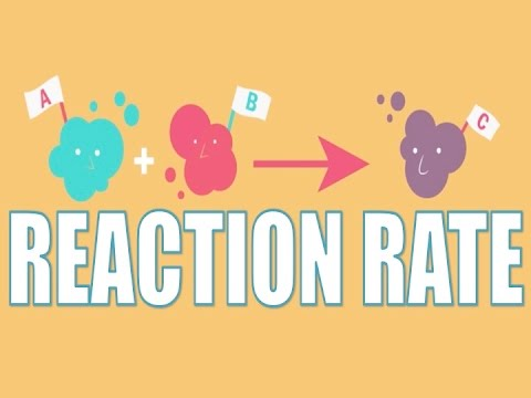 Rates of Reaction / Kinetics