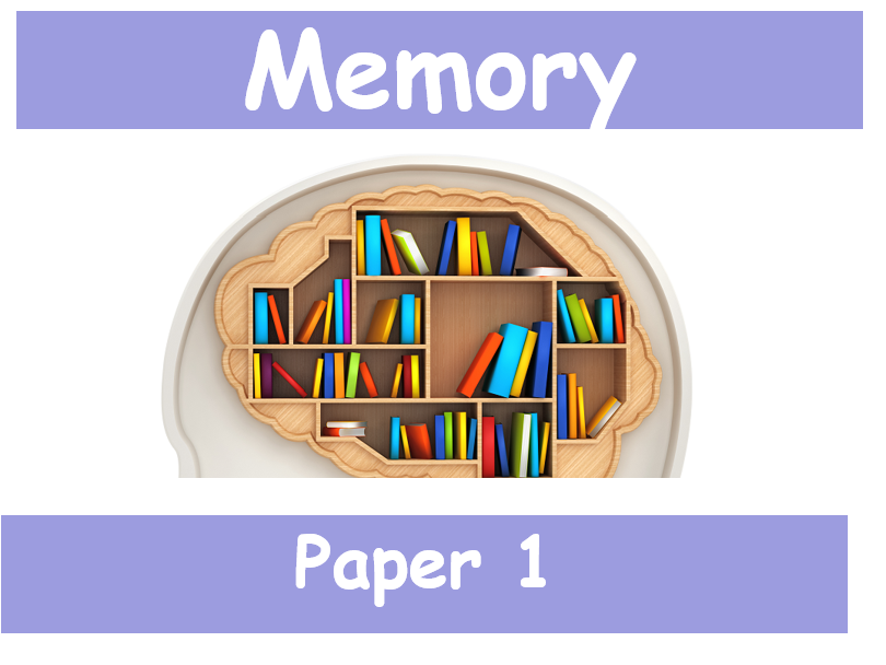 AQA A-Level Memory PowerPoint for whole unit to correspond with work booklet