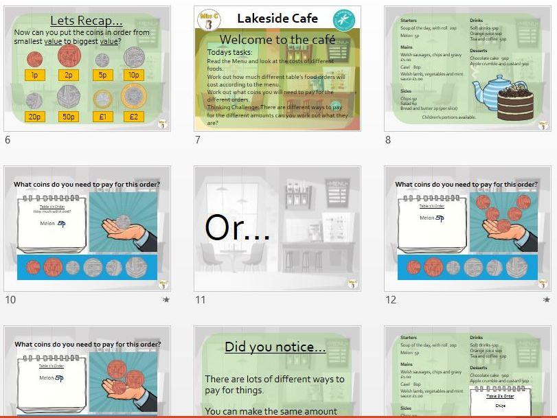 Money - Making Amounts Virtual Cafe Role-play