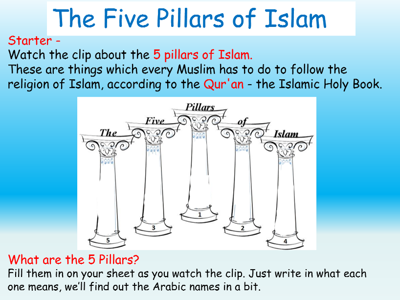 Islam : Five Pillars