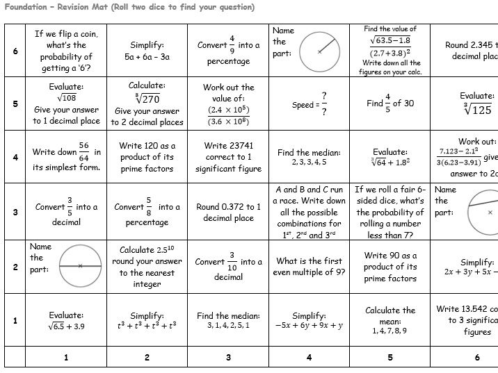 Foundation Calculator Revision Mat