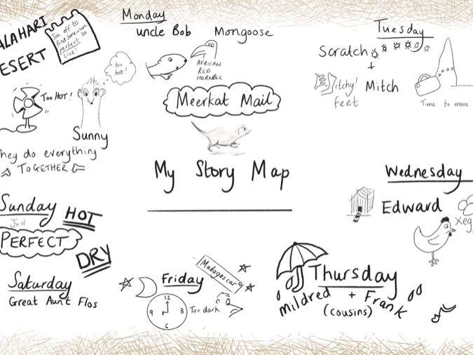 FREE STORY MAP| Meerkat Mail