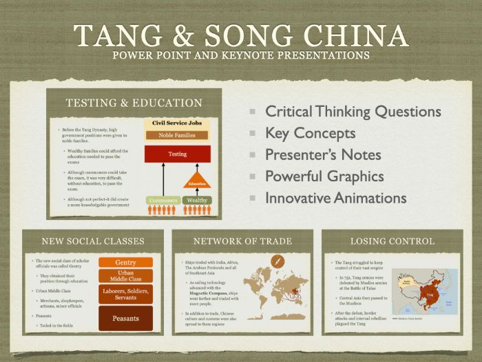 Tang and Song China Power Point Presentations