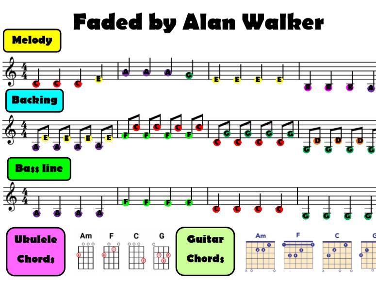 Faded by Alan Walker