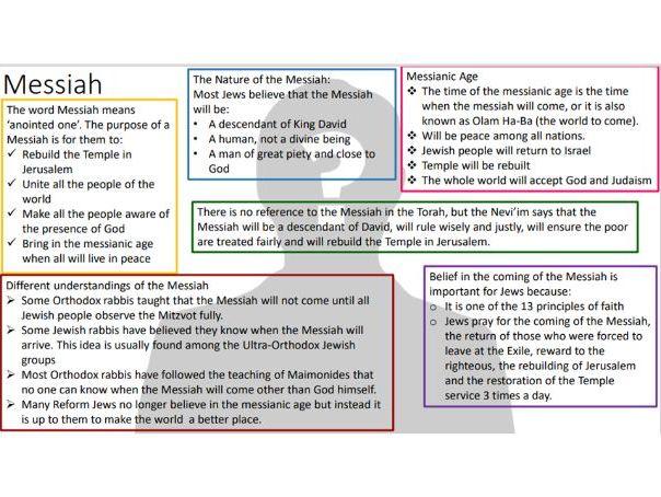Edexcel GCSE (9-1) Religious Studies: Catholic Christianity Specification A - Paper 2 Judaism