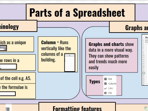 Revision on a page - Basics parts of a spreadsheet`