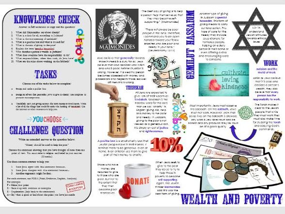 Judaism: Wealth and Poverty Task Mat