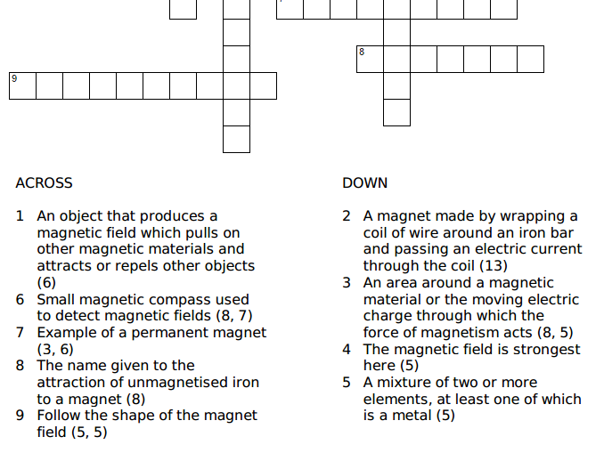Magnetism Revision Crossword (KS3)