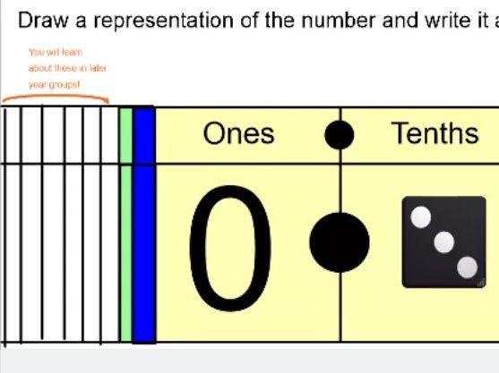 Y3 block 5 and Y4 block 4 IWB teaching slides following WRM