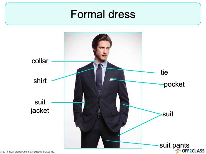 Vocabulary - Clothing - An ESL/ELL Lesson Plan