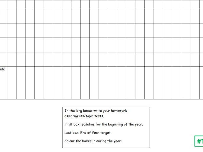 Student Target Sheets.