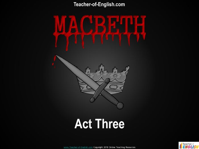 Macbeth - Act Three (25 slide PowerPoint and 6 worksheets)