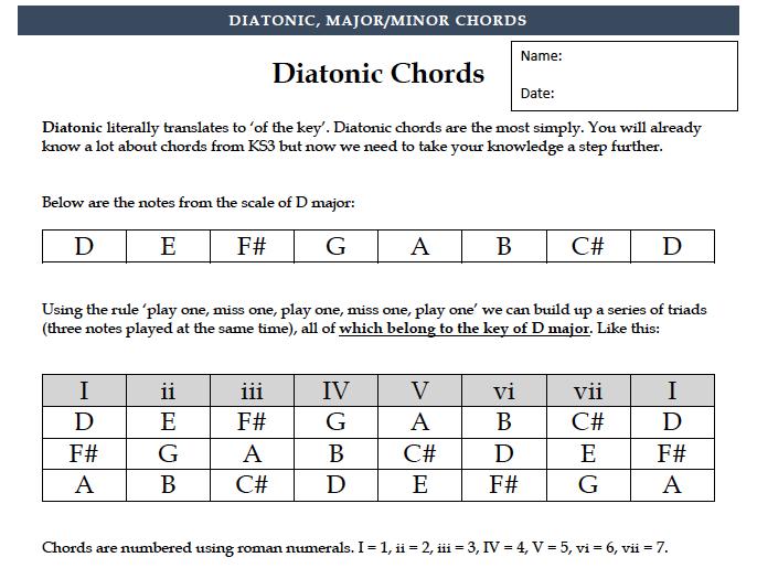 Diatonic, Major & Minor Chords