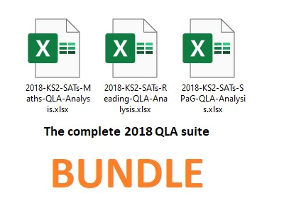 2018 Key Stage 2 SATs Question Level Analysis Tools (Maths, Reading and SPaG)