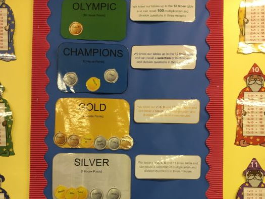 Multiplication Olympics - Times Tables - Game - Quiz - Whole School Resources - KS2