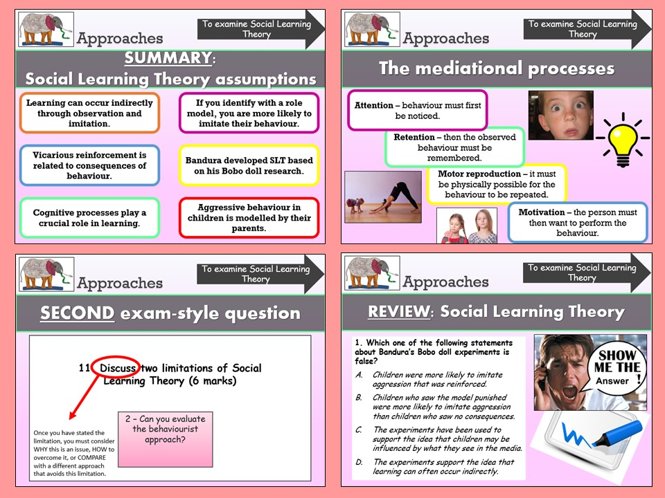 AQA A-level Psychology - Social Learning Theory (SLT) Recap / Revision Lesson