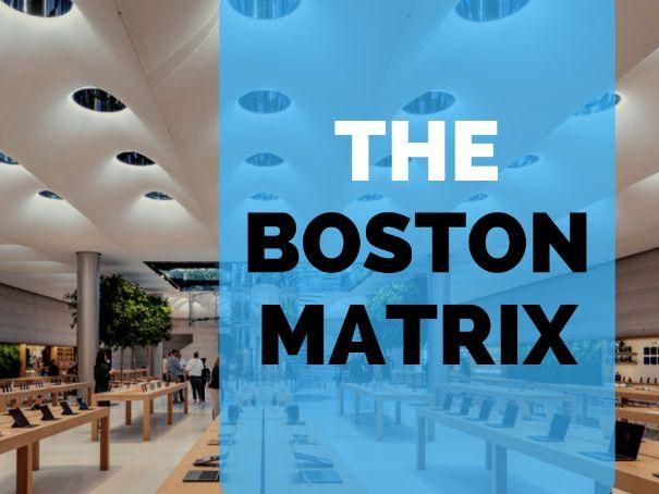 The Boston Matrix | Activity Sheet & Video