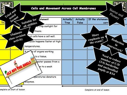 Cells revision Lesson  KS4- Starter and Plenary