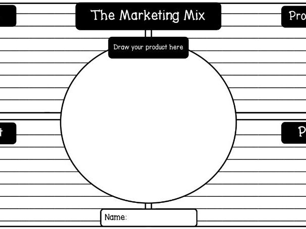 The Marketing Mix - 4'ps Printable Activity