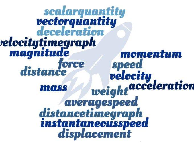Motion Crossword - EDEXCEL GCSE (9-1) Combined Science Paper 5