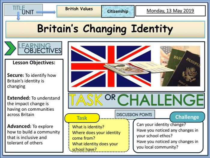 Britain's Changing Identity