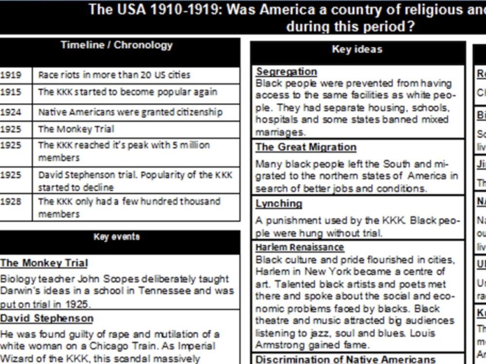 Eduqas GCSE History USA 1910-1929 bundle