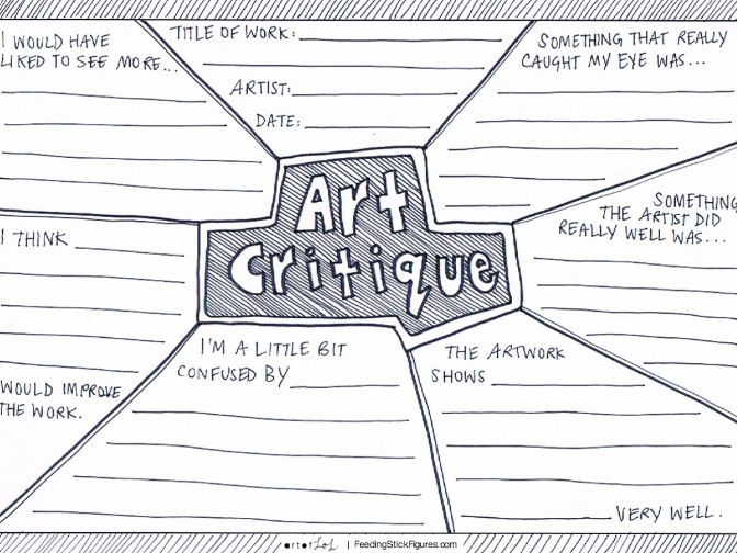 Art Peer Assessment | Art Critique