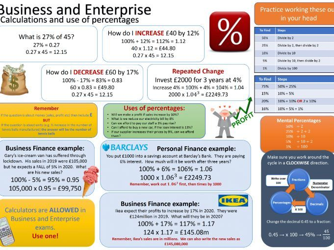 Business Knowledge Organiser for Percentage calculations