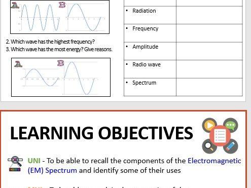 KS3 Science Electromagnetic Spectrum (PHYSICS)