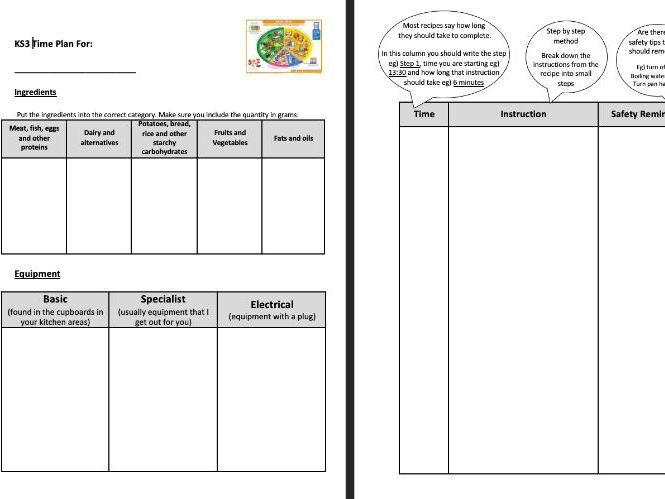 Food & Nutrition KS3 'Timeplan' template