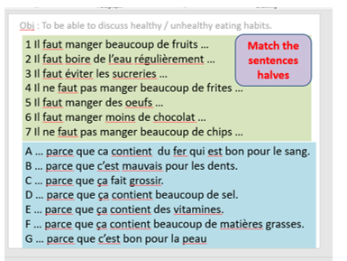 La nourriture - sain / malsain? Food - healthy / unhealthy.