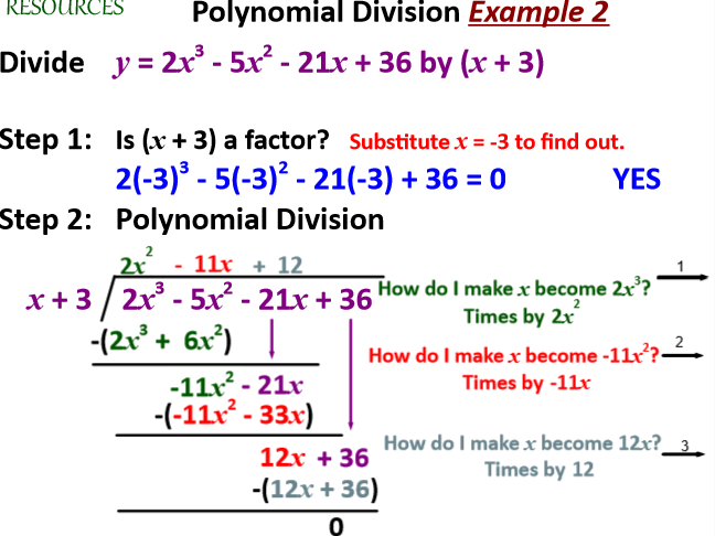 Polynomial Division / Factor Theorem (Further Maths GCSE / A-Level)