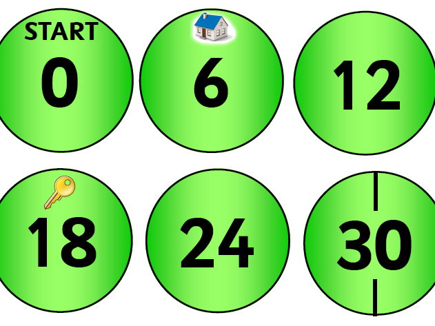 Times Tables number line / counting stick cards