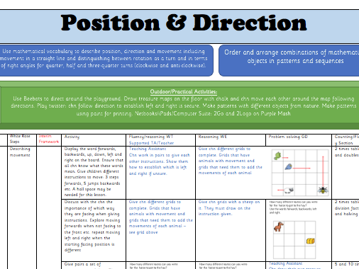 Y2 Summer Block 1: Position & Direction Weekly Plans (follows White Rose maths small steps guidance)