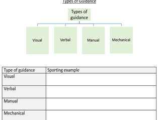 GCSE PE OCR 9-1 Sports Psychology Feedback & Guidance worsksheets