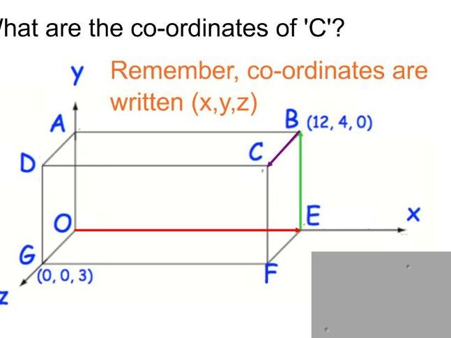 3D co-ordinates