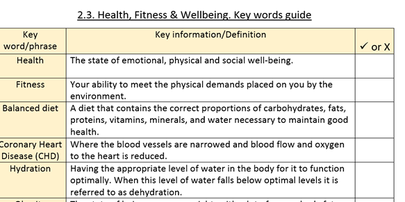 ocr pe coursework as level Gcse - physical education - j586, j086 (from 2012) - ocr ocr gcse physical education qualification information including specification, exam materials, teaching.
