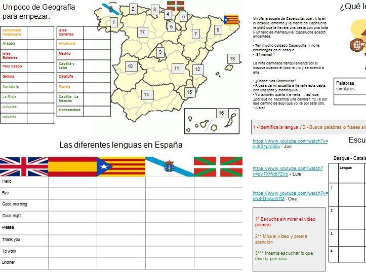 A - Level Spanish: Las Lenguas en España