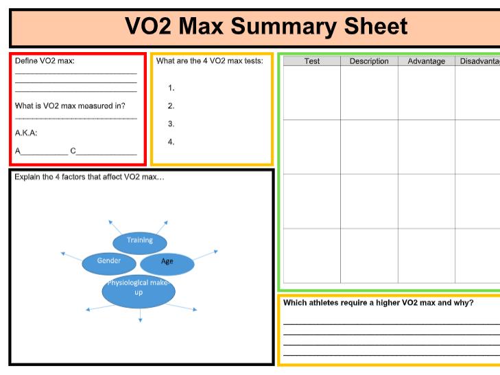 A-Level PE: VO2 Max Summary Sheet