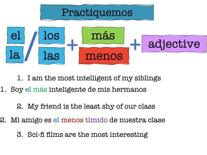 Spanish superlatives (los superlativos) lesson PPT