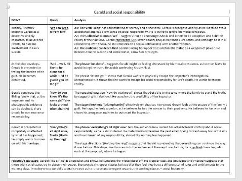 Gerald and Social Responsibility (An Inspector Calls)