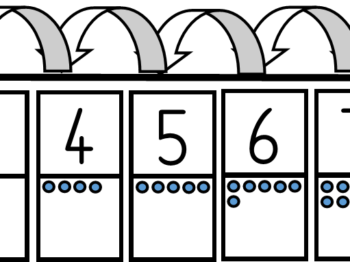 Number line to ten with visual arrow jumps - add and subtract