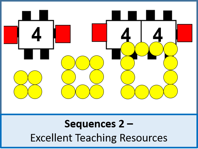 Algebra: Sequences 2 - Linear Sequences in Diagrams / Patterns (+ resources)