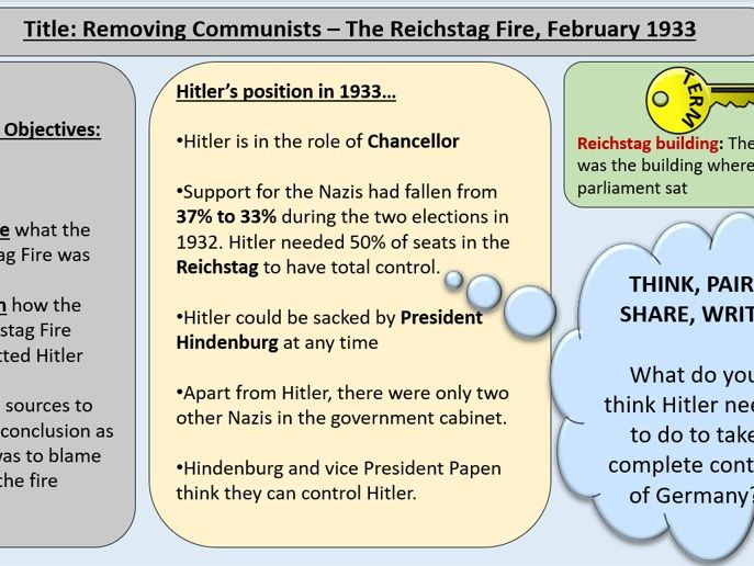 4. Reichstag Fire - OCR GCE J411 9-1 Living Under Nazi Rule 1933-1945 Section 1