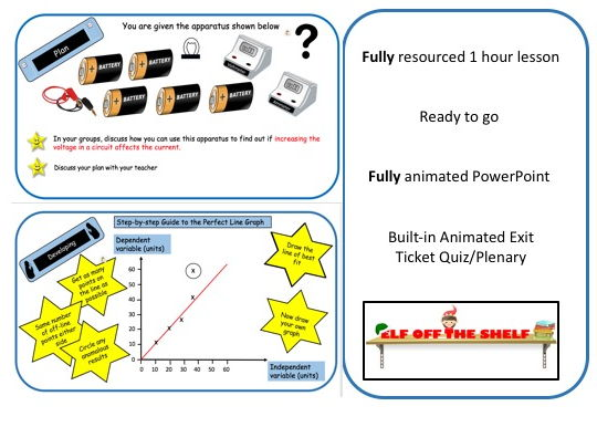 Electricity Enquiry KS3 - Animated PowerPoint and Resource
