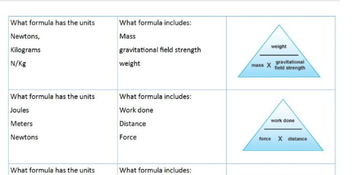 New GCSE 9-1 formula revision cards