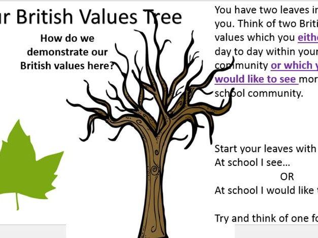 British Values lesson