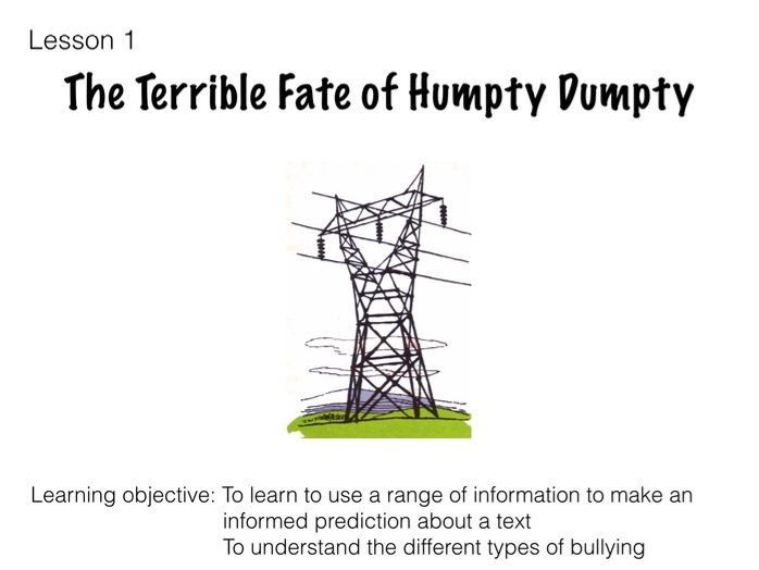 The Terrible Fate of Humpty Dumpty Introductory Lesson